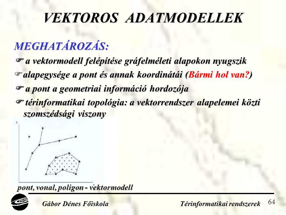 VEKTOROS ADATMODELLEK
