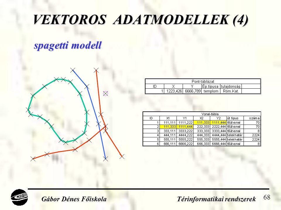 VEKTOROS ADATMODELLEK (4)