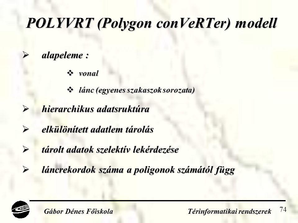 POLYVRT (Polygon conVeRTer) modell