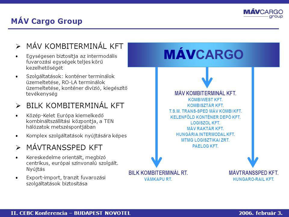 MÁVCARGO MÁV Cargo Group MÁV KOMBITERMINÁL KFT BILK KOMBITERMINÁL KFT