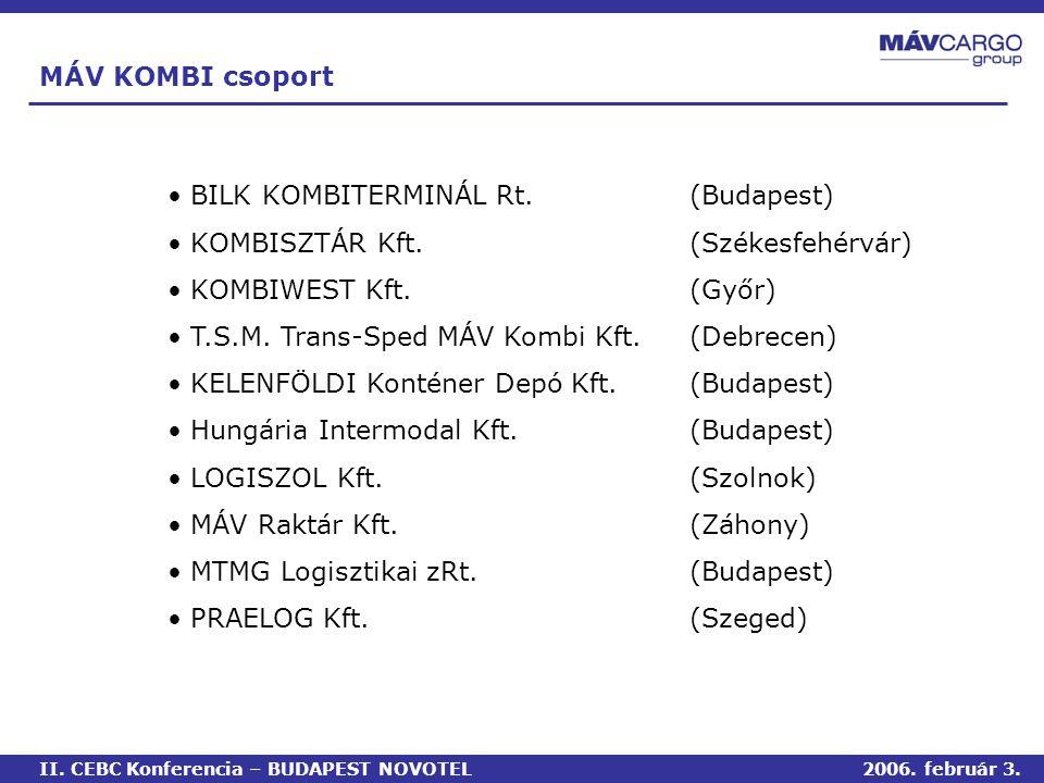 BILK KOMBITERMINÁL Rt. (Budapest) KOMBISZTÁR Kft. (Székesfehérvár)