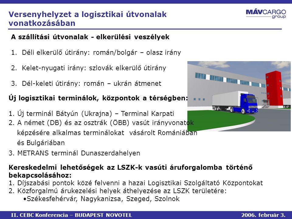 Versenyhelyzet a logisztikai útvonalak vonatkozásában