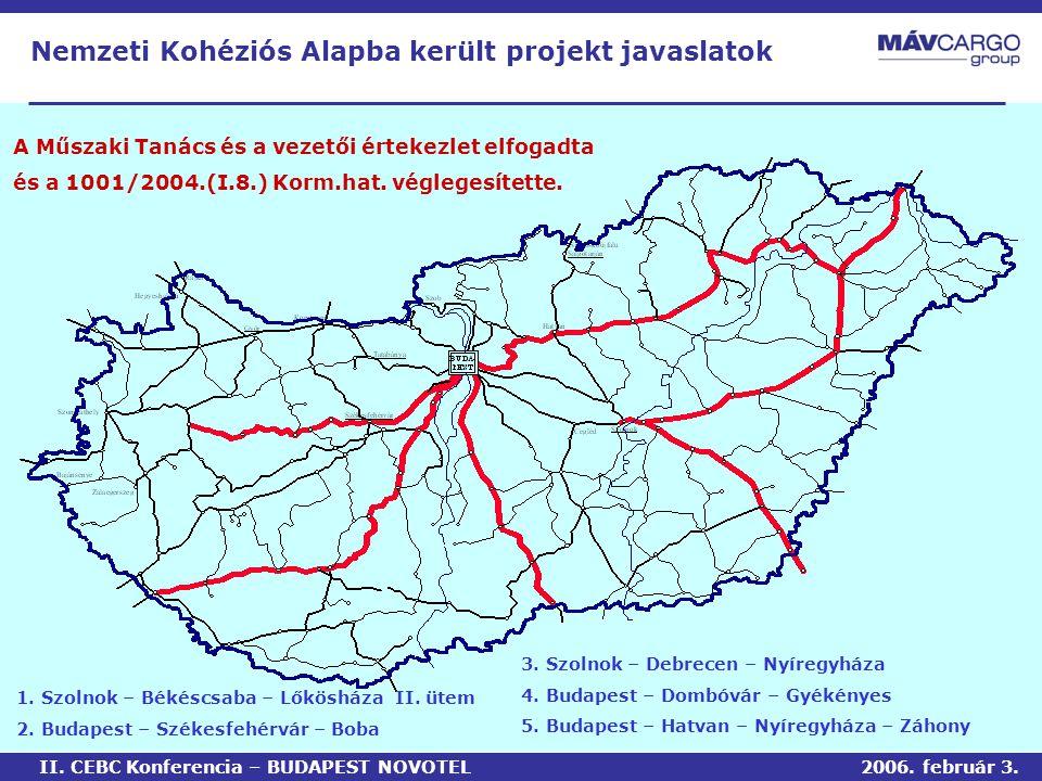 Nemzeti Kohéziós Alapba került projekt javaslatok