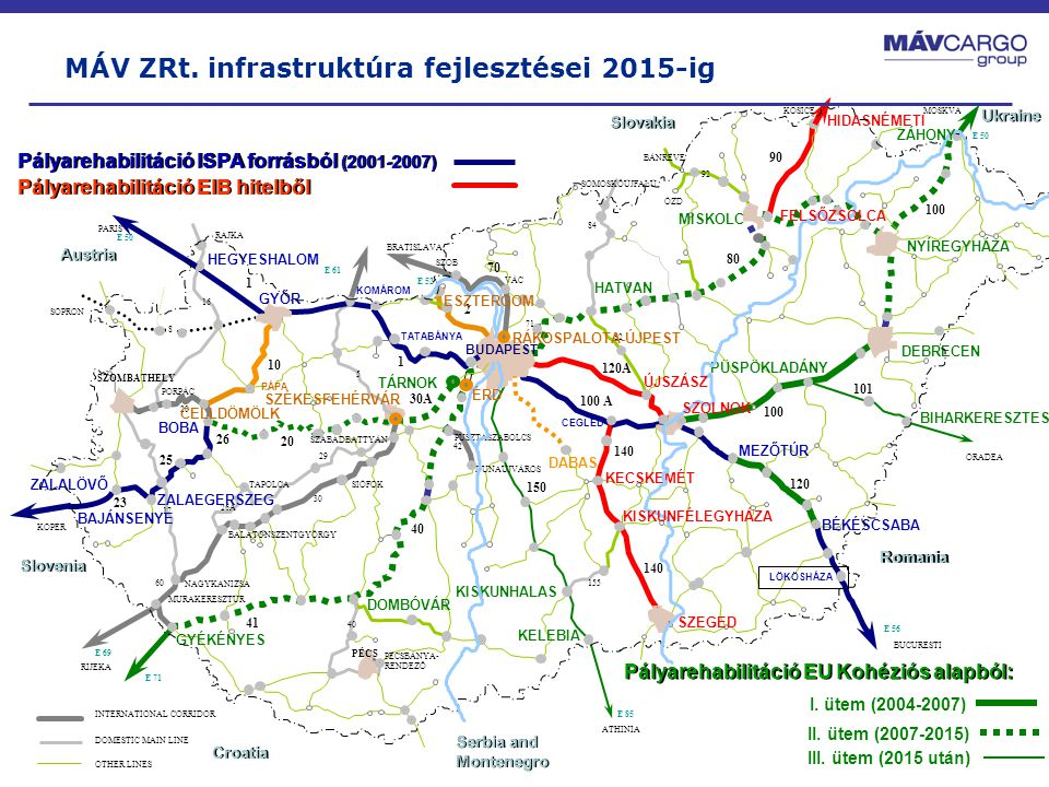 MÁV ZRt. infrastruktúra fejlesztései 2015-ig