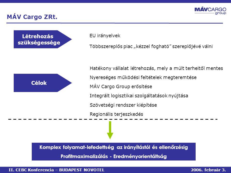 MÁV Cargo ZRt. Létrehozás szükségessége Célok