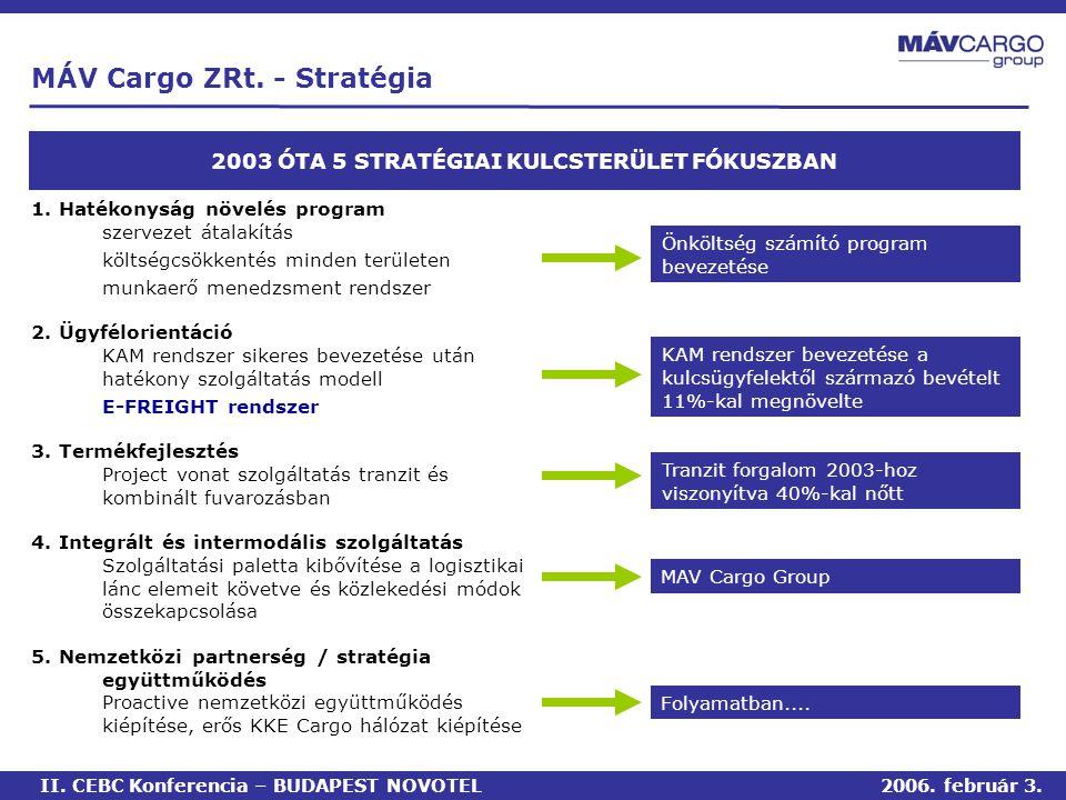 2003 ÓTA 5 STRATÉGIAI KULCSTERÜLET FÓKUSZBAN