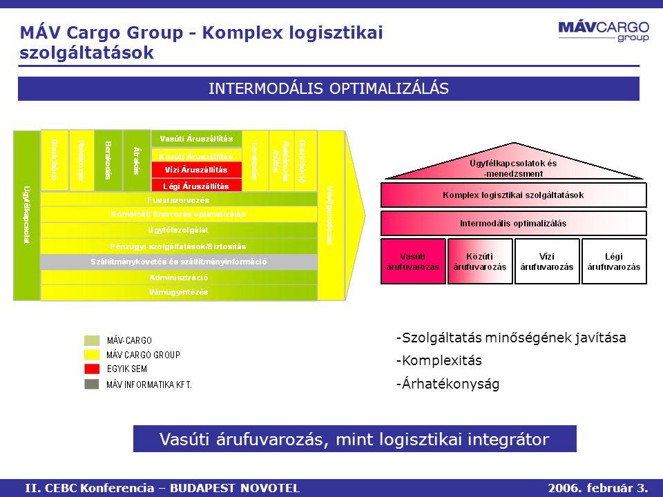 MÁV Cargo Group - Komplex logisztikai szolgáltatások