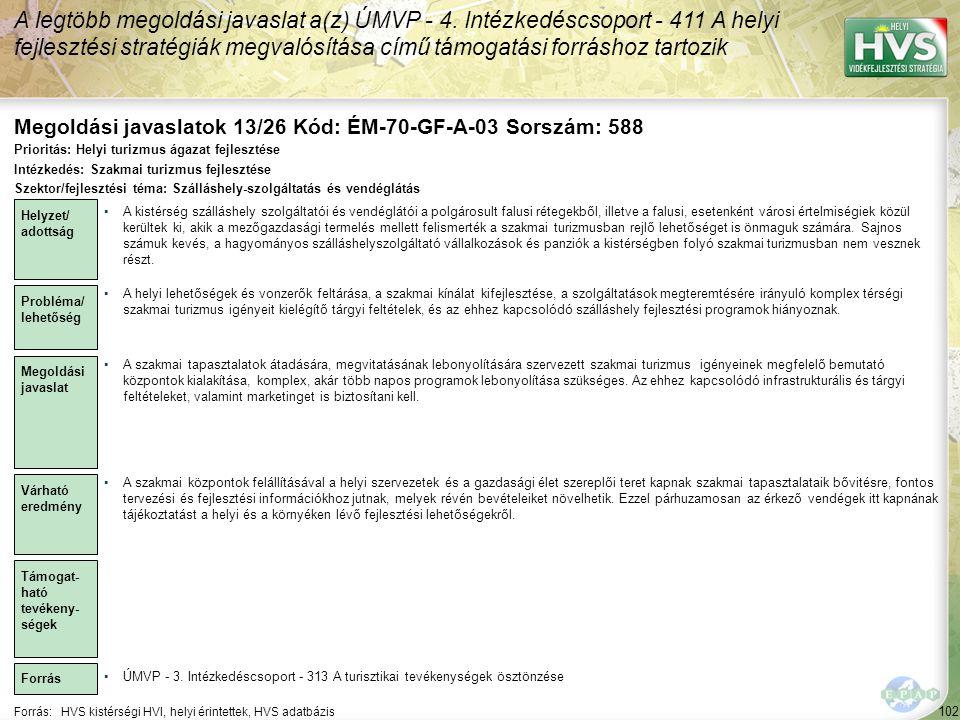 Megoldási javaslatok 13/26 Kód: ÉM-70-GF-A-03 Sorszám: 588