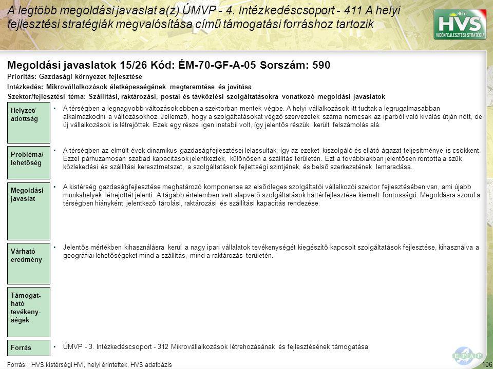 Megoldási javaslatok 15/26 Kód: ÉM-70-GF-A-05 Sorszám: 590