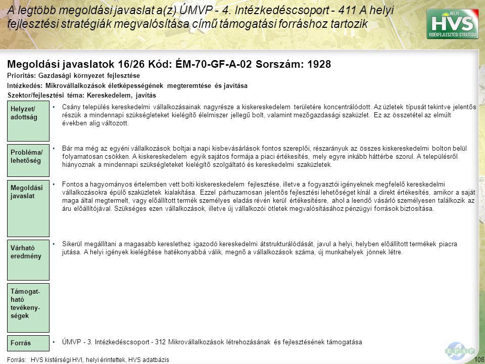 Megoldási javaslatok 16/26 Kód: ÉM-70-GF-A-02 Sorszám: 1928