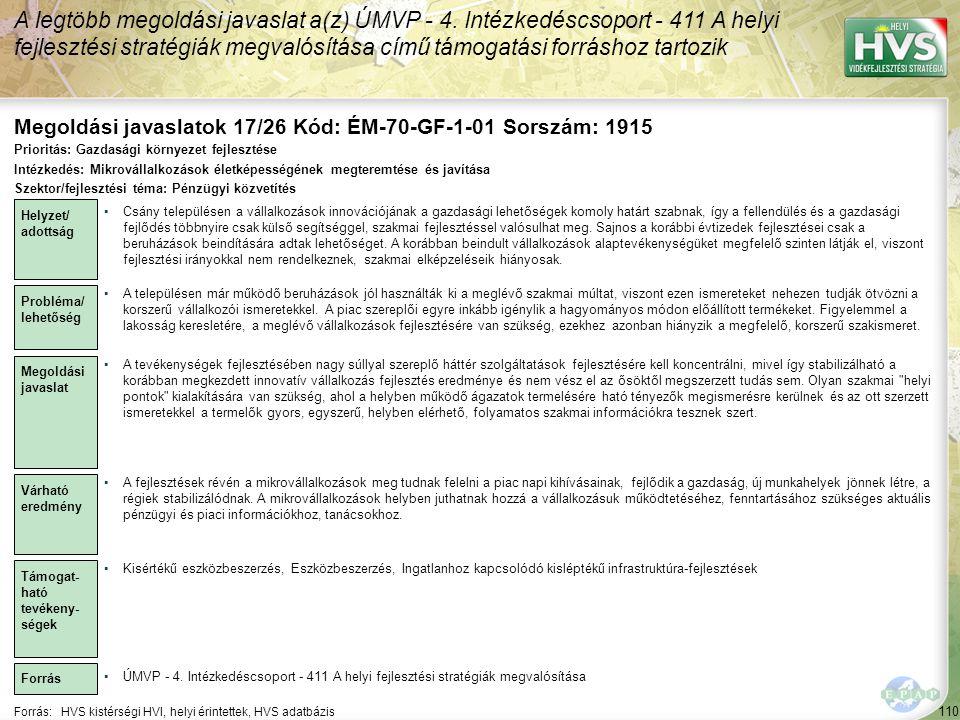 Megoldási javaslatok 17/26 Kód: ÉM-70-GF-1-01 Sorszám: 1915