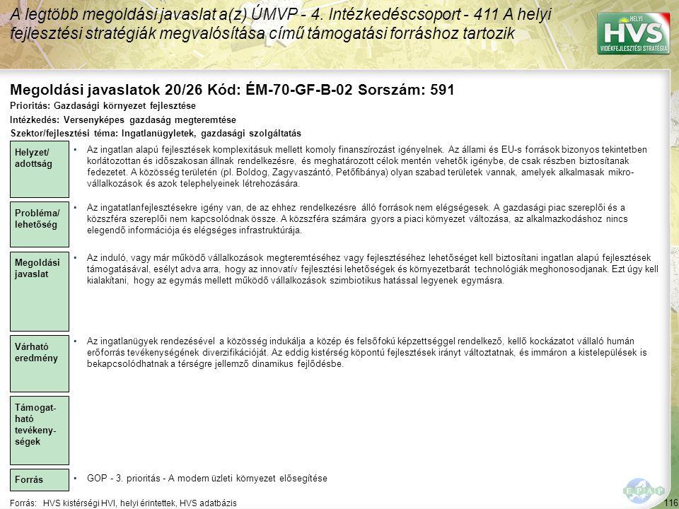Megoldási javaslatok 20/26 Kód: ÉM-70-GF-B-02 Sorszám: 591