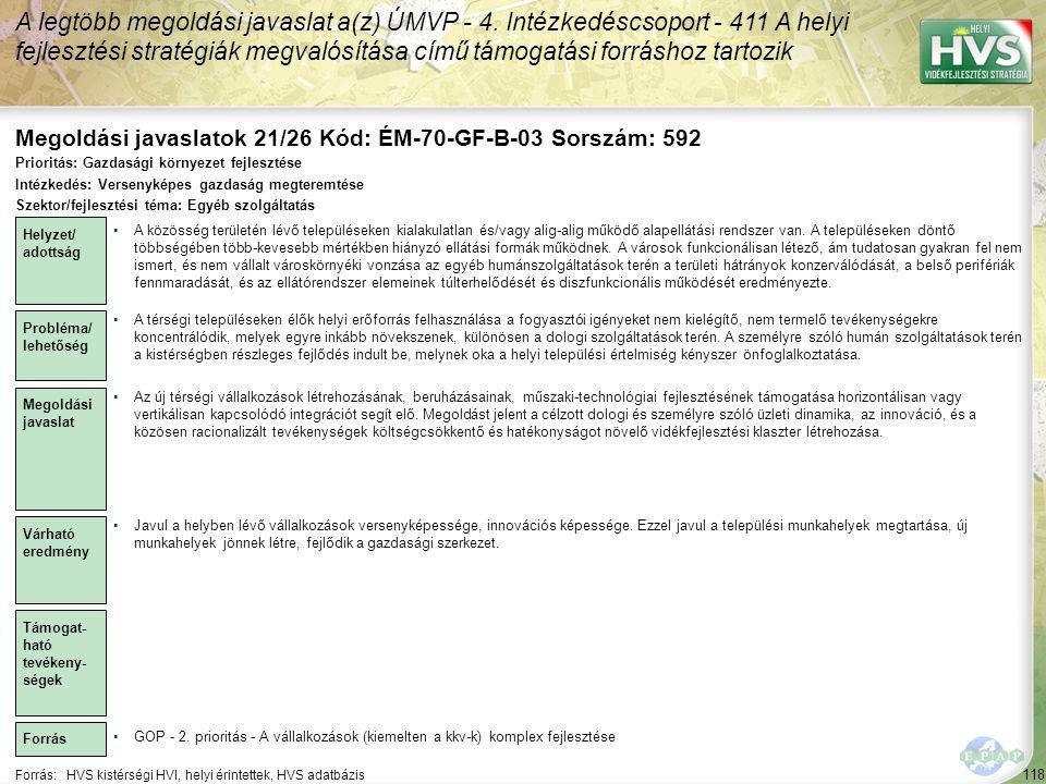 Megoldási javaslatok 21/26 Kód: ÉM-70-GF-B-03 Sorszám: 592