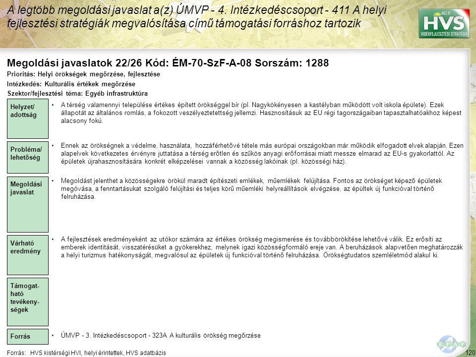 Megoldási javaslatok 22/26 Kód: ÉM-70-SzF-A-08 Sorszám: 1288