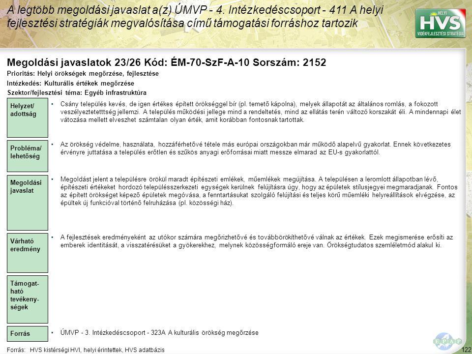 Megoldási javaslatok 23/26 Kód: ÉM-70-SzF-A-10 Sorszám: 2152