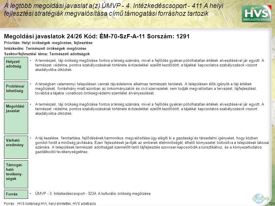Megoldási javaslatok 24/26 Kód: ÉM-70-SzF-A-11 Sorszám: 1291