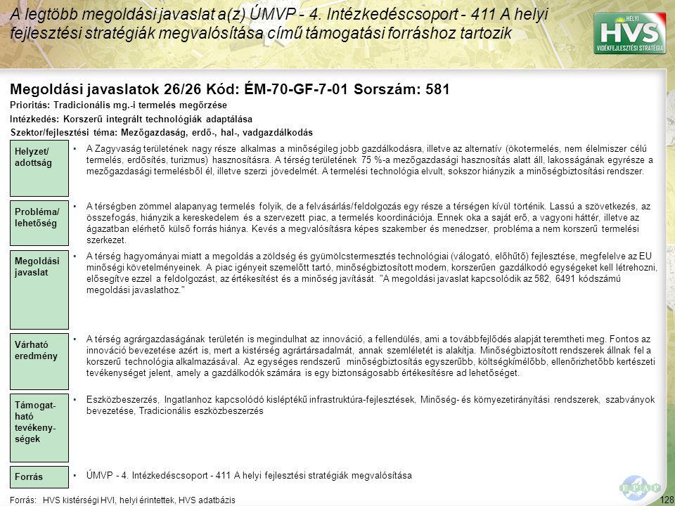 Megoldási javaslatok 26/26 Kód: ÉM-70-GF-7-01 Sorszám: 581
