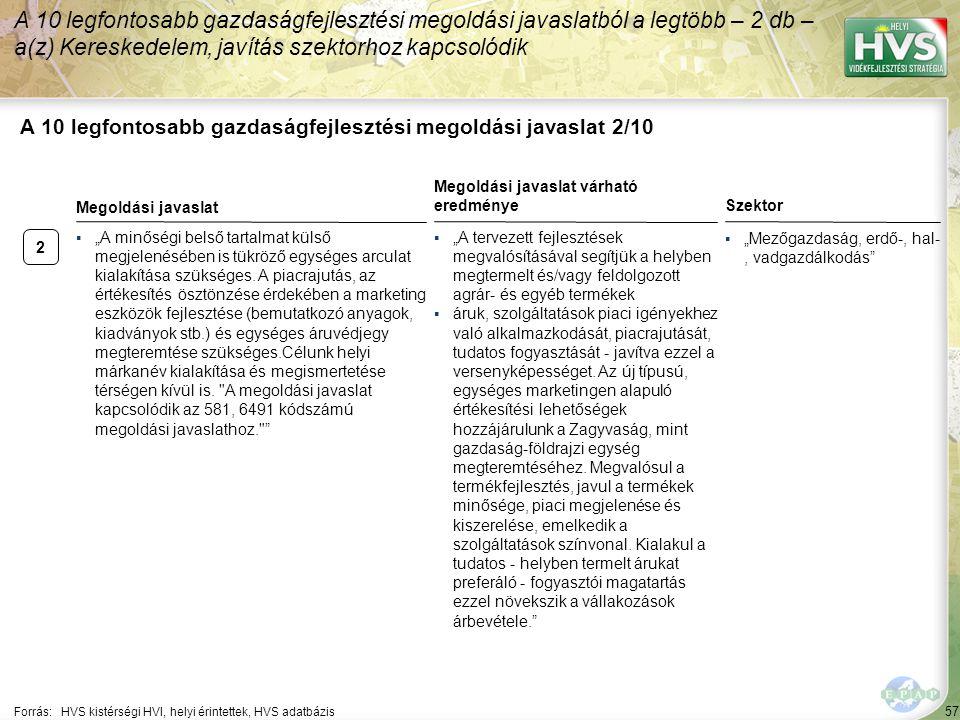 A 10 legfontosabb gazdaságfejlesztési megoldási javaslat 3/10
