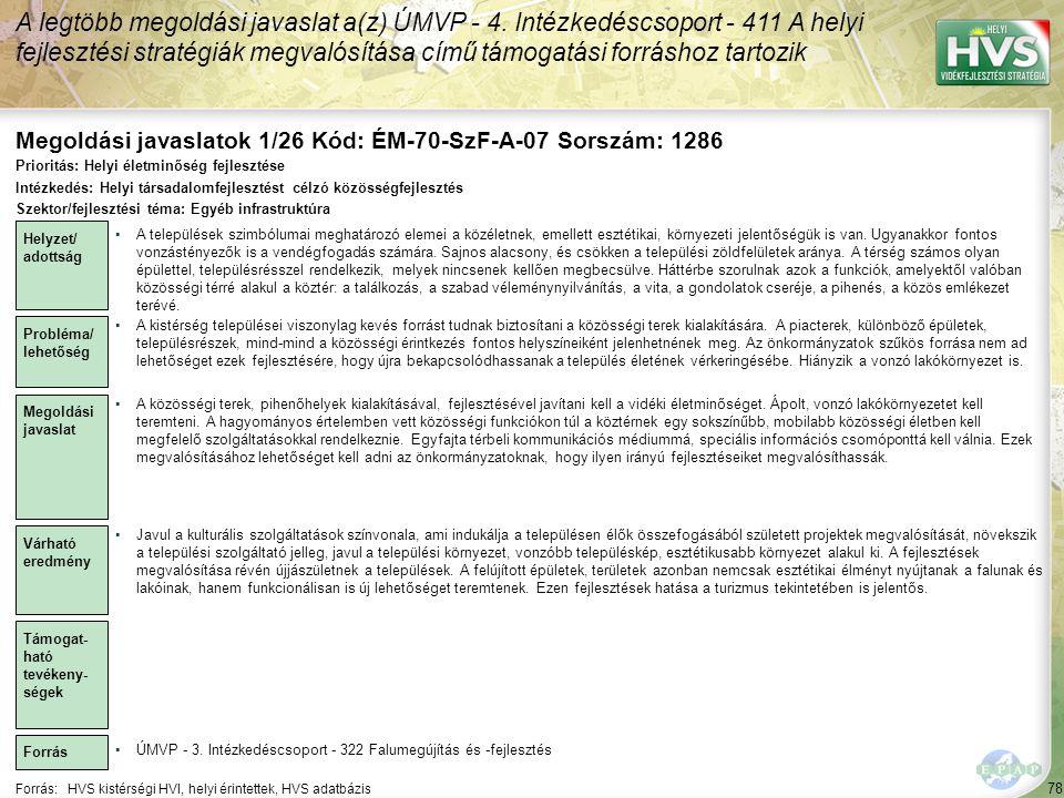 Megoldási javaslatok 1/26 Kód: ÉM-70-SzF-A-07 Sorszám: 1286
