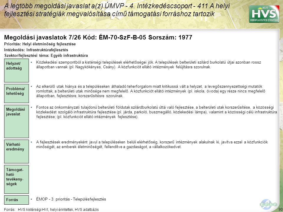 Megoldási javaslatok 7/26 Kód: ÉM-70-SzF-B-05 Sorszám: 1977