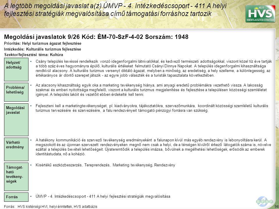 Megoldási javaslatok 9/26 Kód: ÉM-70-SzF-4-02 Sorszám: 1948