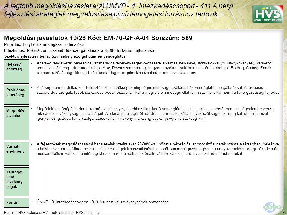 Megoldási javaslatok 10/26 Kód: ÉM-70-GF-A-04 Sorszám: 589