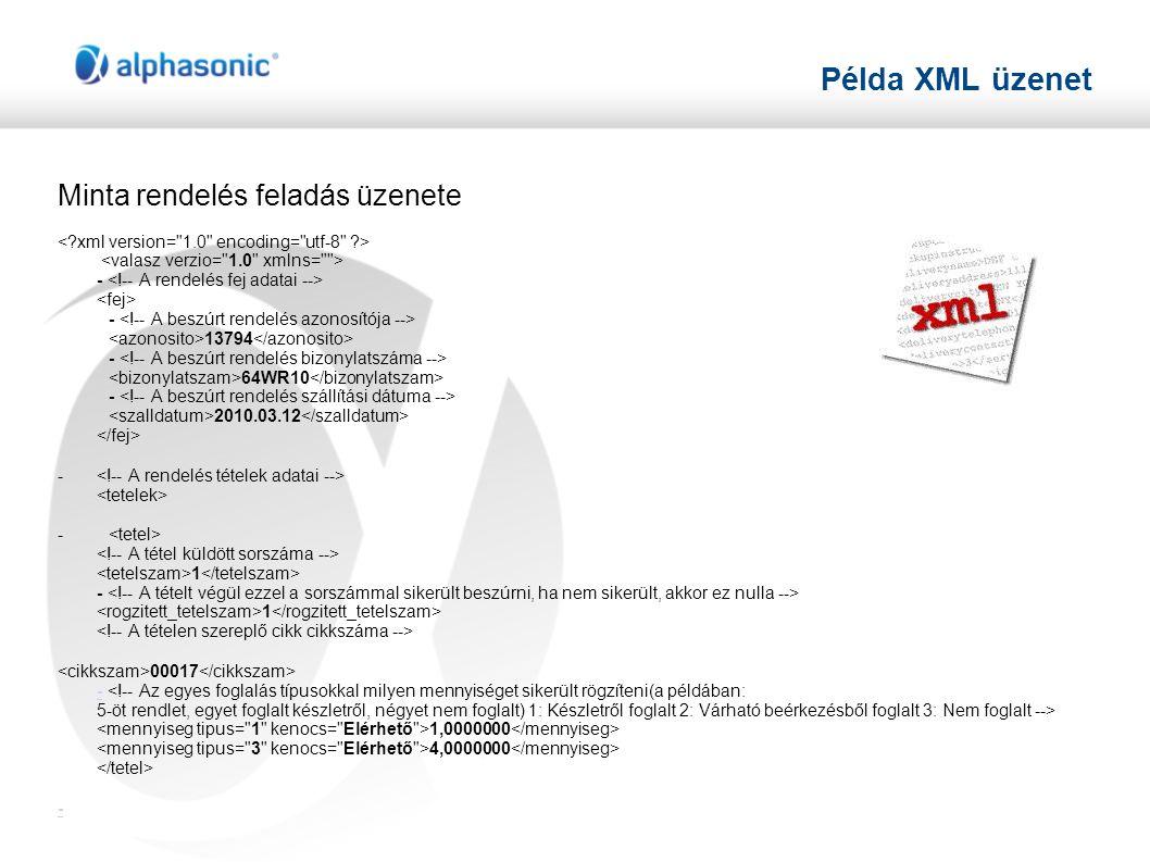 Példa XML üzenet Minta rendelés feladás üzenete