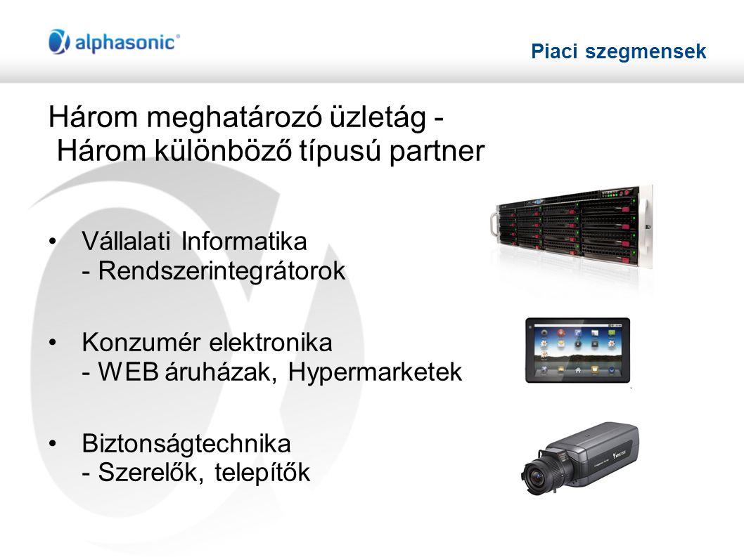 Három meghatározó üzletág - Három különböző típusú partner