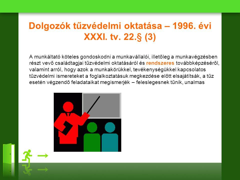 Dolgozók tűzvédelmi oktatása – 1996. évi XXXI. tv. 22.§ (3)