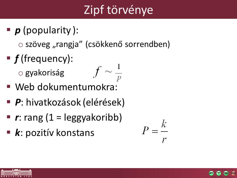 Zipf törvénye p (popularity ): f (frequency): Web dokumentumokra:
