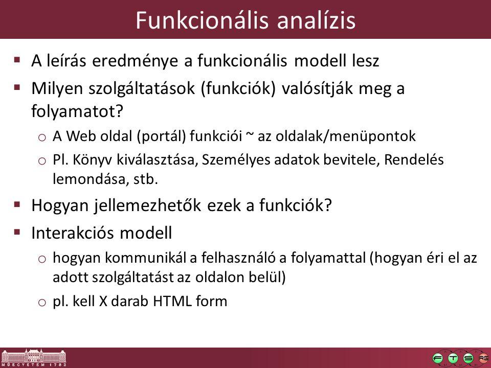 Funkcionális analízis