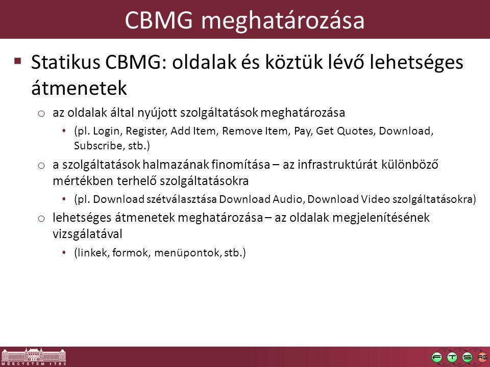 CBMG meghatározása Statikus CBMG: oldalak és köztük lévő lehetséges átmenetek. az oldalak által nyújott szolgáltatások meghatározása.