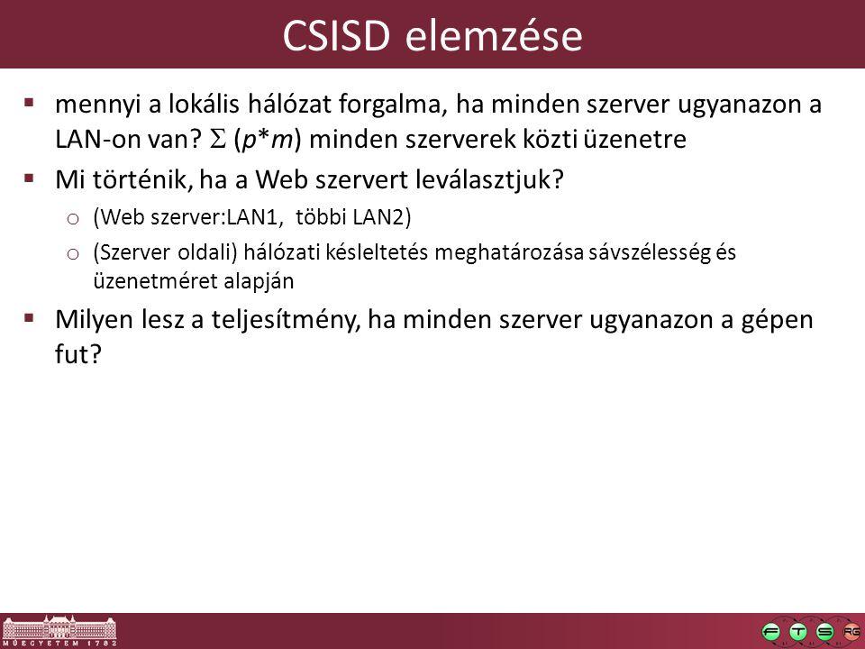 CSISD elemzése mennyi a lokális hálózat forgalma, ha minden szerver ugyanazon a LAN-on van  (p*m) minden szerverek közti üzenetre.