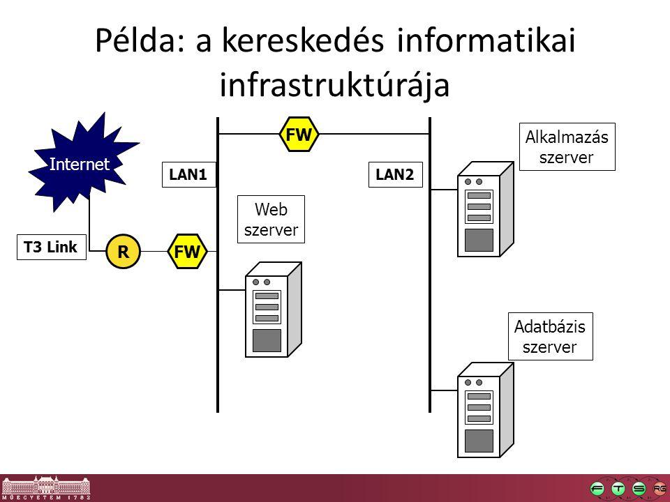 Példa: a kereskedés informatikai infrastruktúrája