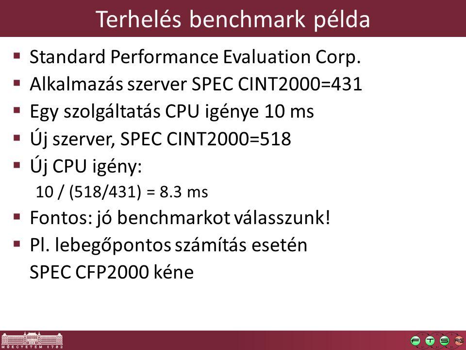 Terhelés benchmark példa