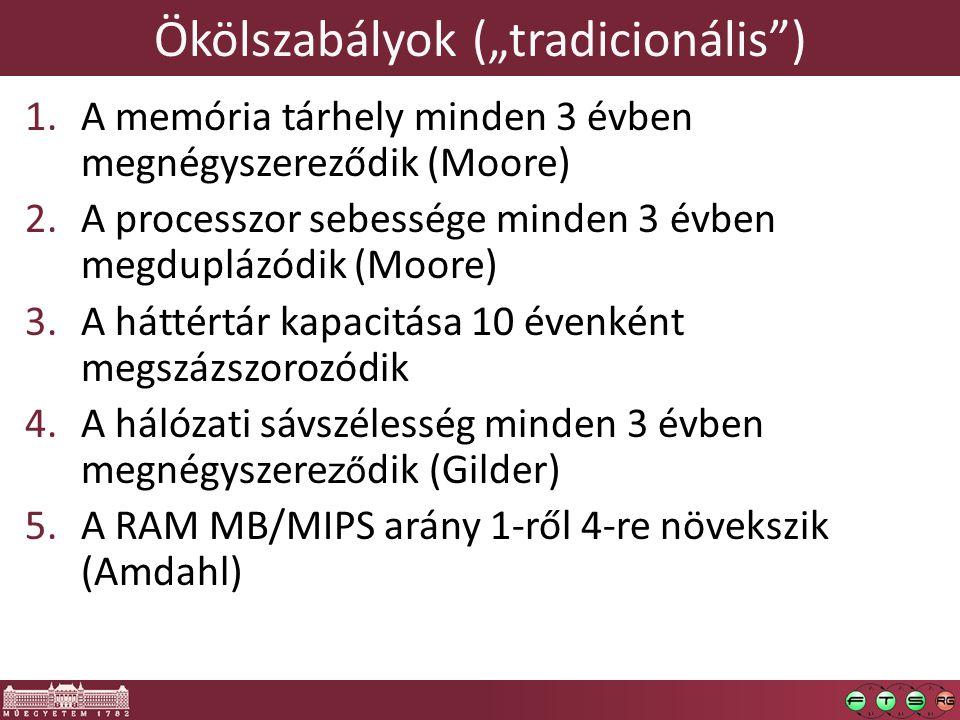 """Ökölszabályok (""""tradicionális )"""