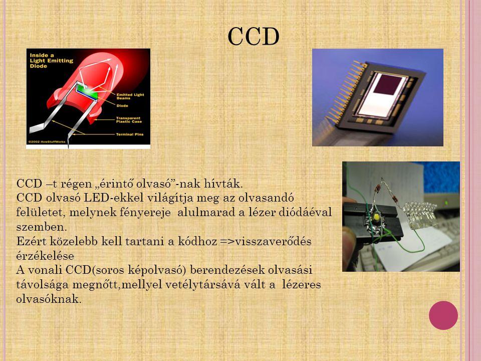 """CCD CCD –t régen """"érintő olvasó -nak hívták."""