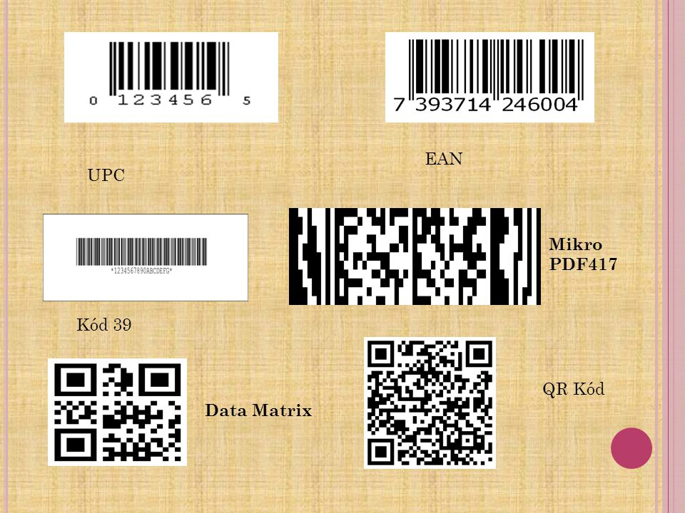 EAN UPC Mikro PDF417 Kód 39 QR Kód Data Matrix
