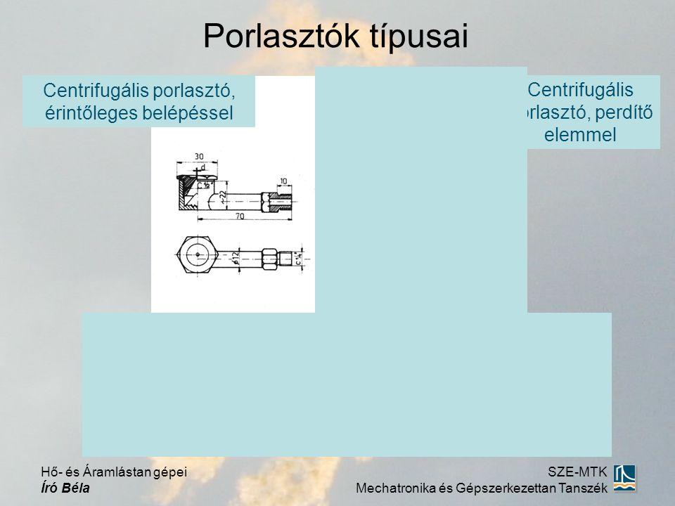 Porlasztók típusai Centrifugális porlasztó, érintőleges belépéssel