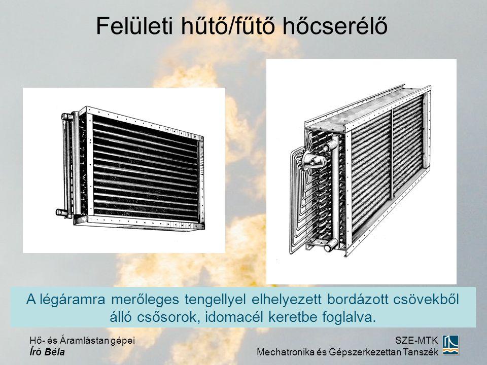 Felületi hűtő/fűtő hőcserélő