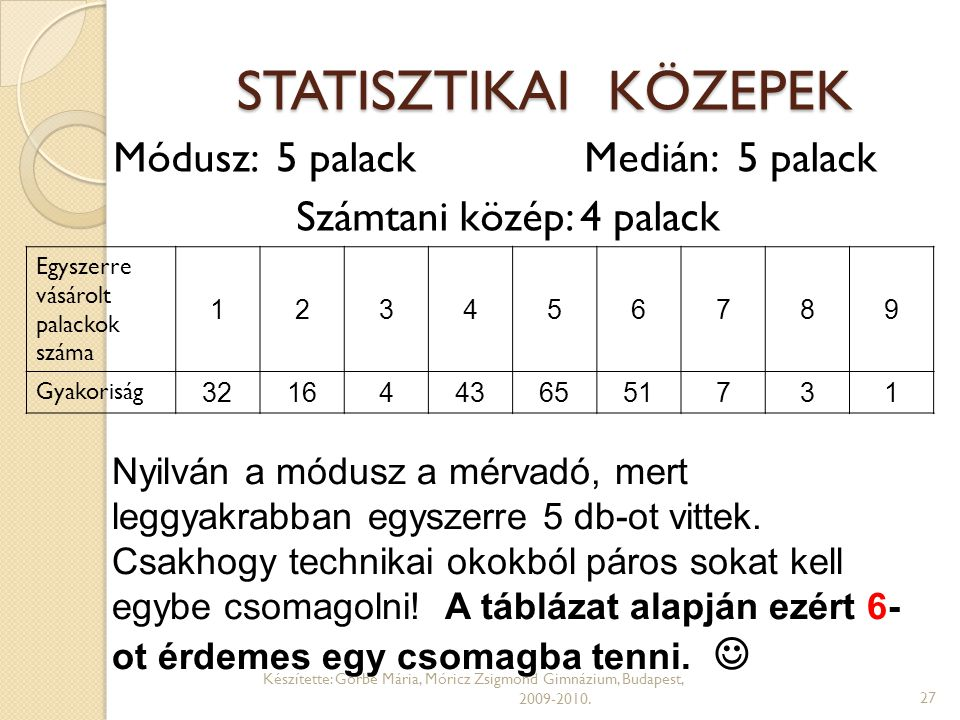 STATISZTIKAI KÖZEPEK Módusz: 5 palack Medián: 5 palack Számtani közép: 4 palack Egyszerre vásárolt palackok száma.