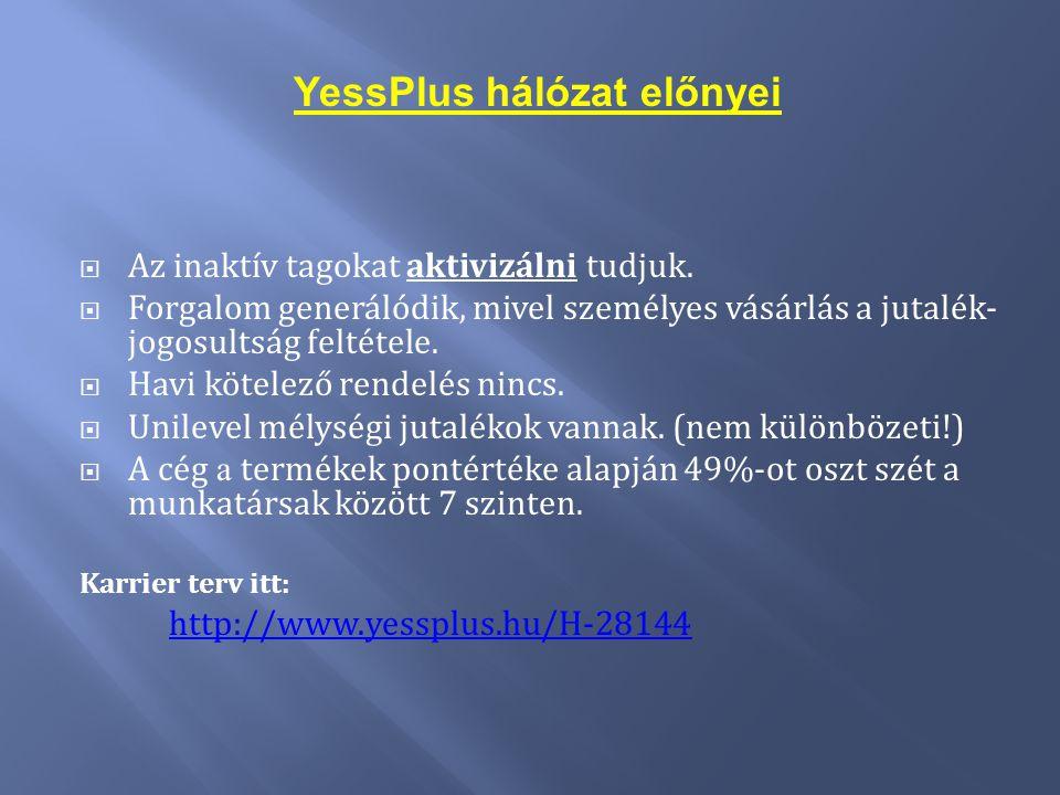 YessPlus hálózat előnyei