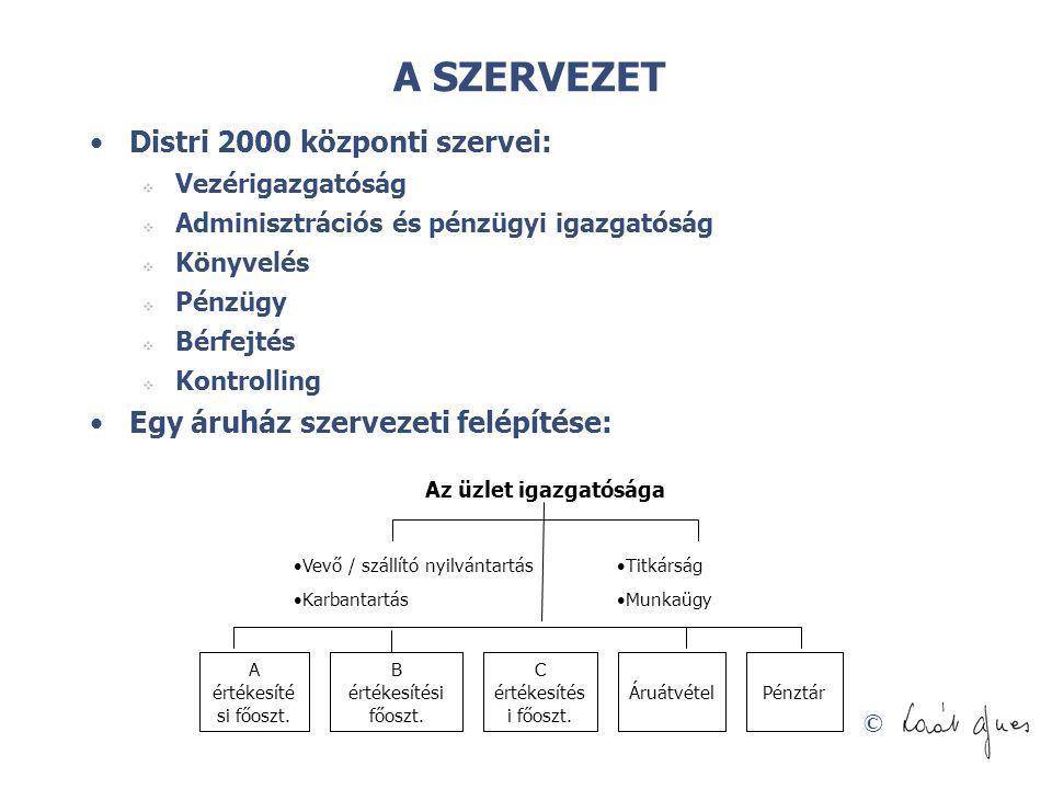 A SZERVEZET Distri 2000 központi szervei: