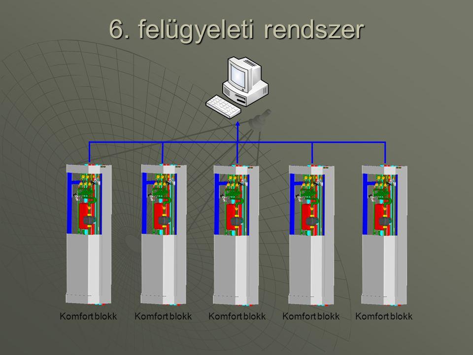 6. felügyeleti rendszer Komfort blokk Komfort blokk Komfort blokk