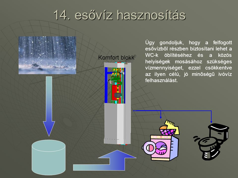 14. esővíz hasznosítás Komfort blokk