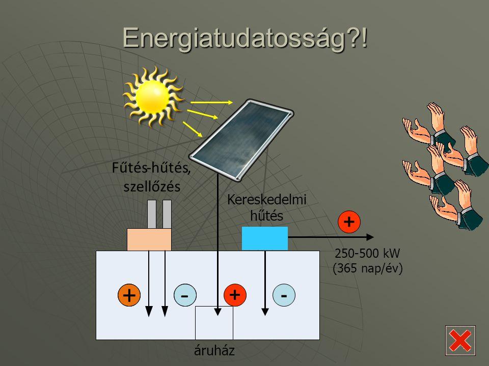 - + Energiatudatosság ! Fűtés - hűtés , szellőzés + + -
