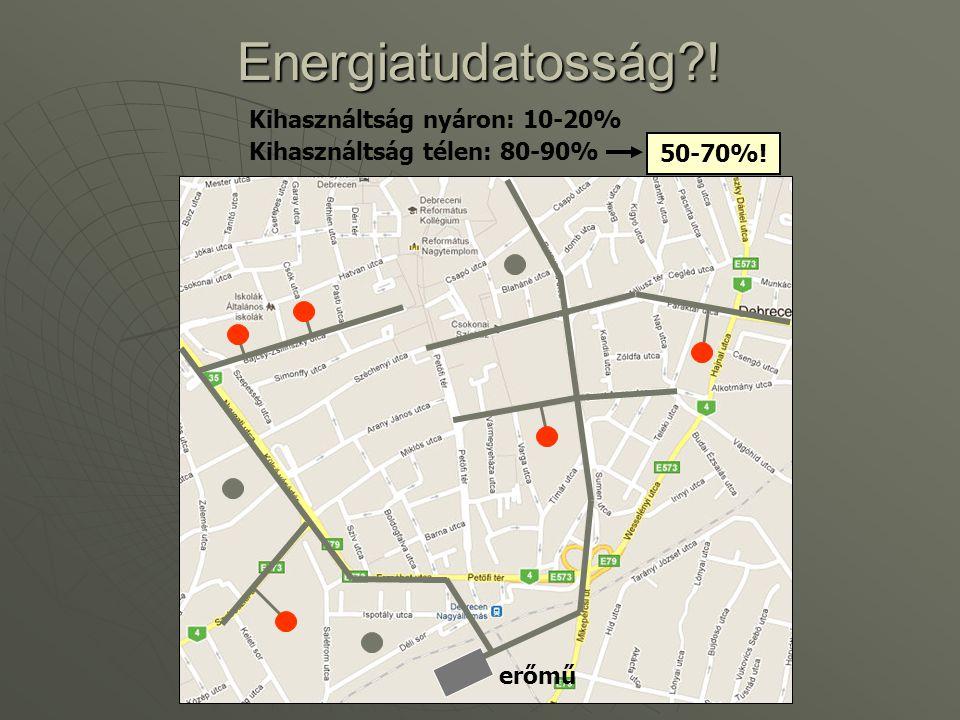 Energiatudatosság ! Kihasználtság nyáron: 10-20%