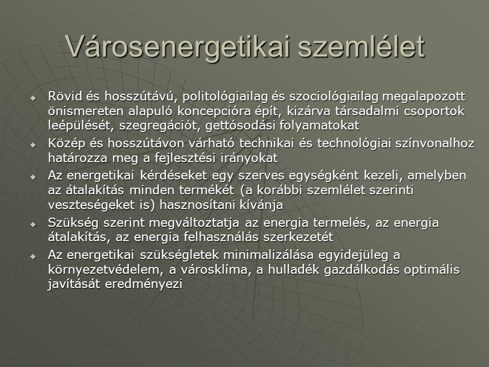 Városenergetikai szemlélet