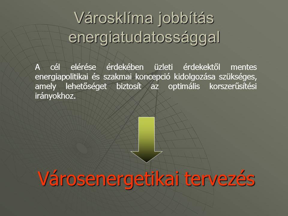 Városklíma jobbítás energiatudatossággal