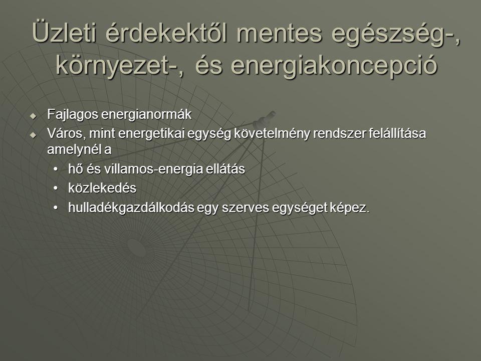 Üzleti érdekektől mentes egészség-, környezet-, és energiakoncepció
